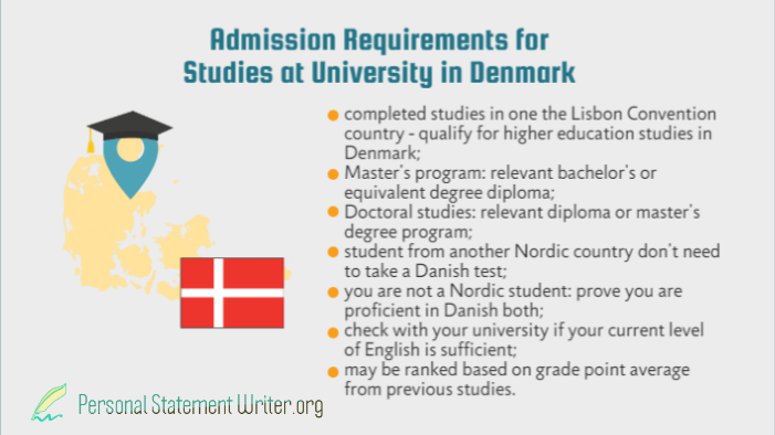 Admission Requirements for Studies at University in Denmark