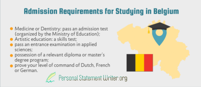 Admission Requirements for Studying Belgium