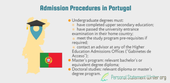 admission procedures in portugal