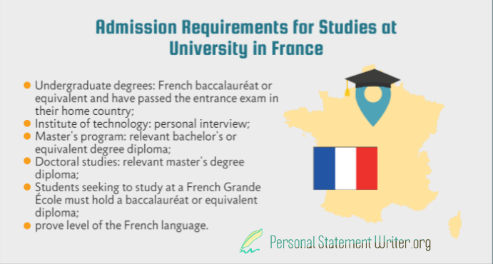 Admission Requirements for Studies at University in France