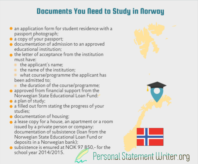 Documents You Need to Study in Norway