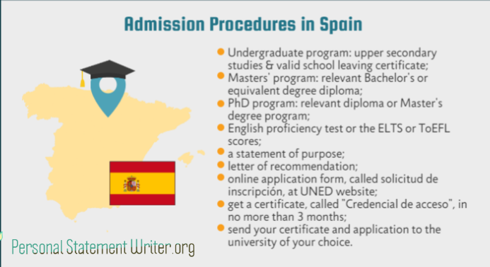 requirements for admission procedures in spain
