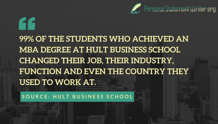 hult international business school statistics
