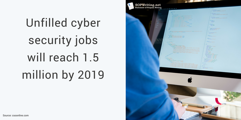 cyber security facts