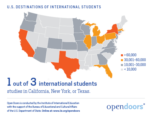 international students in the usa statistics