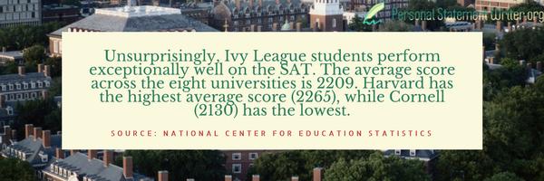 harvard university sat statistics